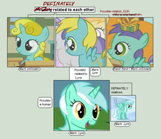 Lyre family theory or somethin' by ShineeMew