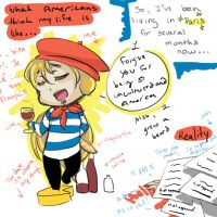 What Everyone Back in the US Thinks My Life... by Sylvia-chan