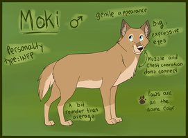 Moki Official Reference by Almirah