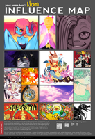 Influence Map Meme by Nomnivore8