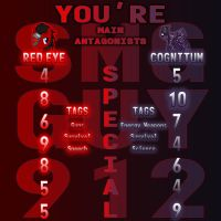 You're SPECIAL - Red Eye Vs Cognitum by Somethingguy912