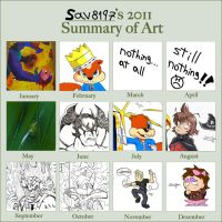 2011 Art Summary meme by sav8197