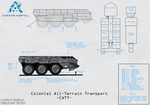 Colonial Transport Raw concept(Original concept) by Milosh--Andrich