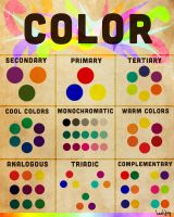 ColorInfo by whoslepe