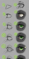 Eye Tutorial by Eternityspool