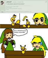 Special Reply Skyward Link and Wind Link 2 by LinkofSkyWind