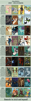 Improvement Meme (2007-2015) by SilverSkittle