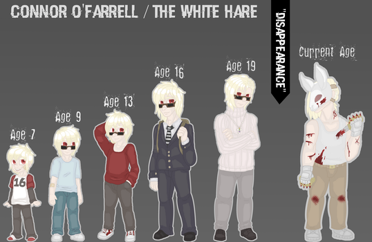 DIGITAL: The White Hare |Age Chart| by InvaderIka
