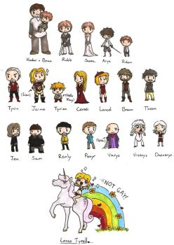 Game of Thrones characters by LookAnOwl