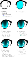 How I make Eyes - Tutorial by Thelightforest
