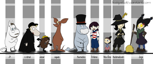 The moomin family by HiSS-Graphics