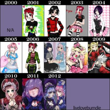 2001-2012 Art Skills Meme by liveloveburndie