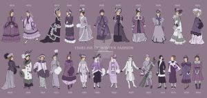 Winter Timeline of Fashion: 1870-1940 by a-little-bit-lexical