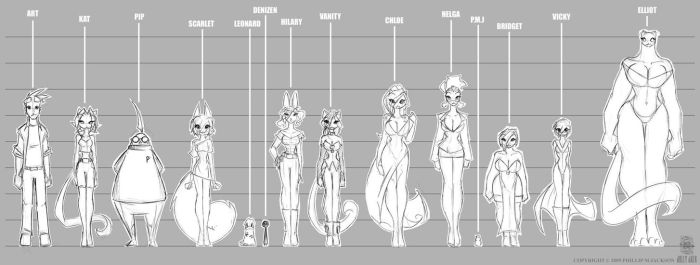 Popular OC height comparison by jollyjack