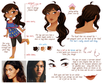 .:APH:. Notes on Philippines by kamillyanna